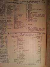 Haus-Kalender 1896 christliche und jüdische Feiertage