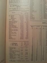 Haus-Kalender 1896 Bevölkerung Deutsches Reich