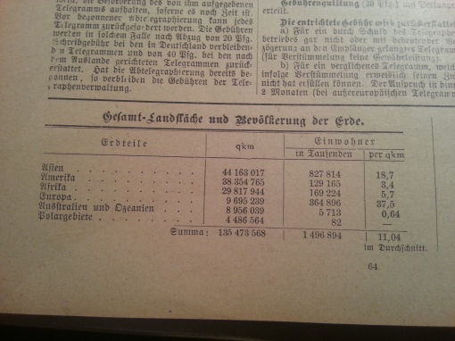 Haus-Kalender 1891 Erd-Bevölkerung