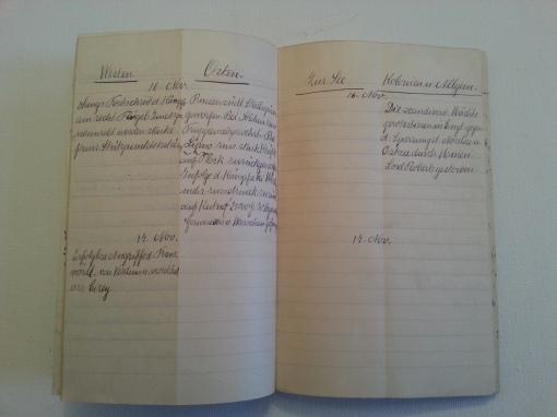 Kriegstagebuch 16. Nov 1914