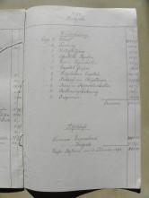 von Damm Jahresabrechnung 1898