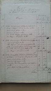 Verzeichnis über die Bestellung der Dienstländereien zu Forsthaus Bornemannspfuhl